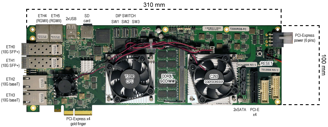 Overview of the T2080 board